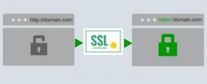 enabling-ssl-https